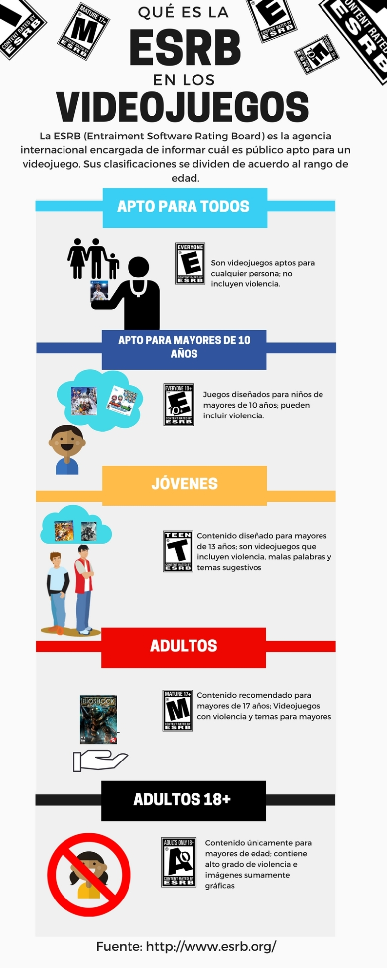 a gaming infographic (1) (1)