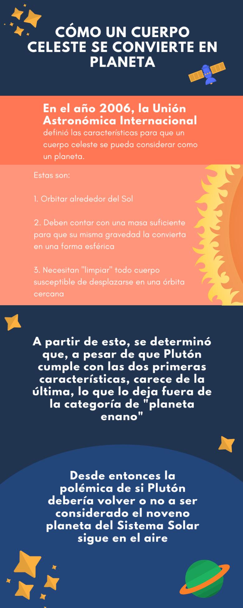 Plutón (2)