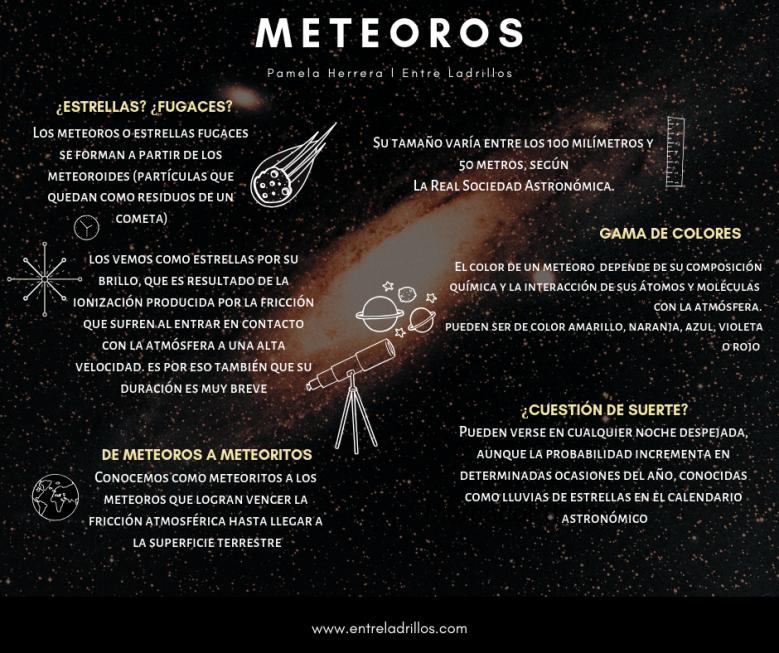 meteoros infografia